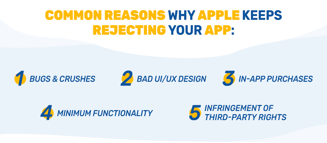 top apple rejection reasons